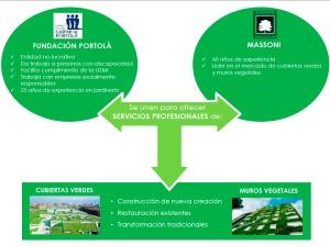 FPGP+MASSONI